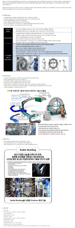(주)티포엘 복합재료 프리폼 제조용 레디얼 브레이딩 장비  1