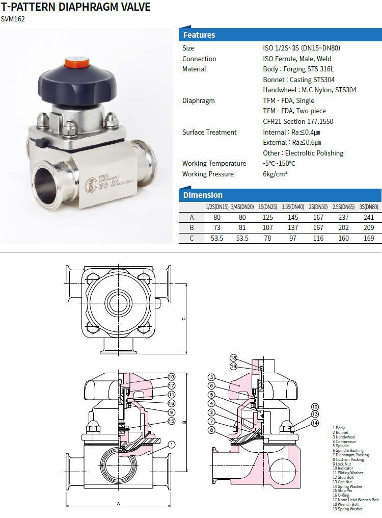 S-Valve T-pattern Diaphragm Valves SVM162, SVA182