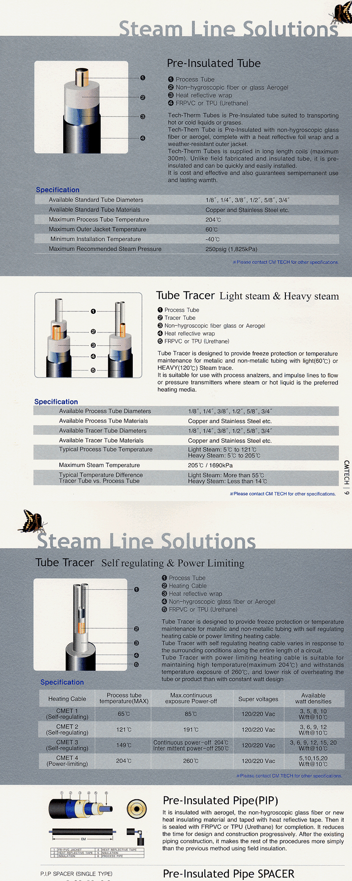 Seyoung Petro Filter Corporation Pre-insulated Tube
