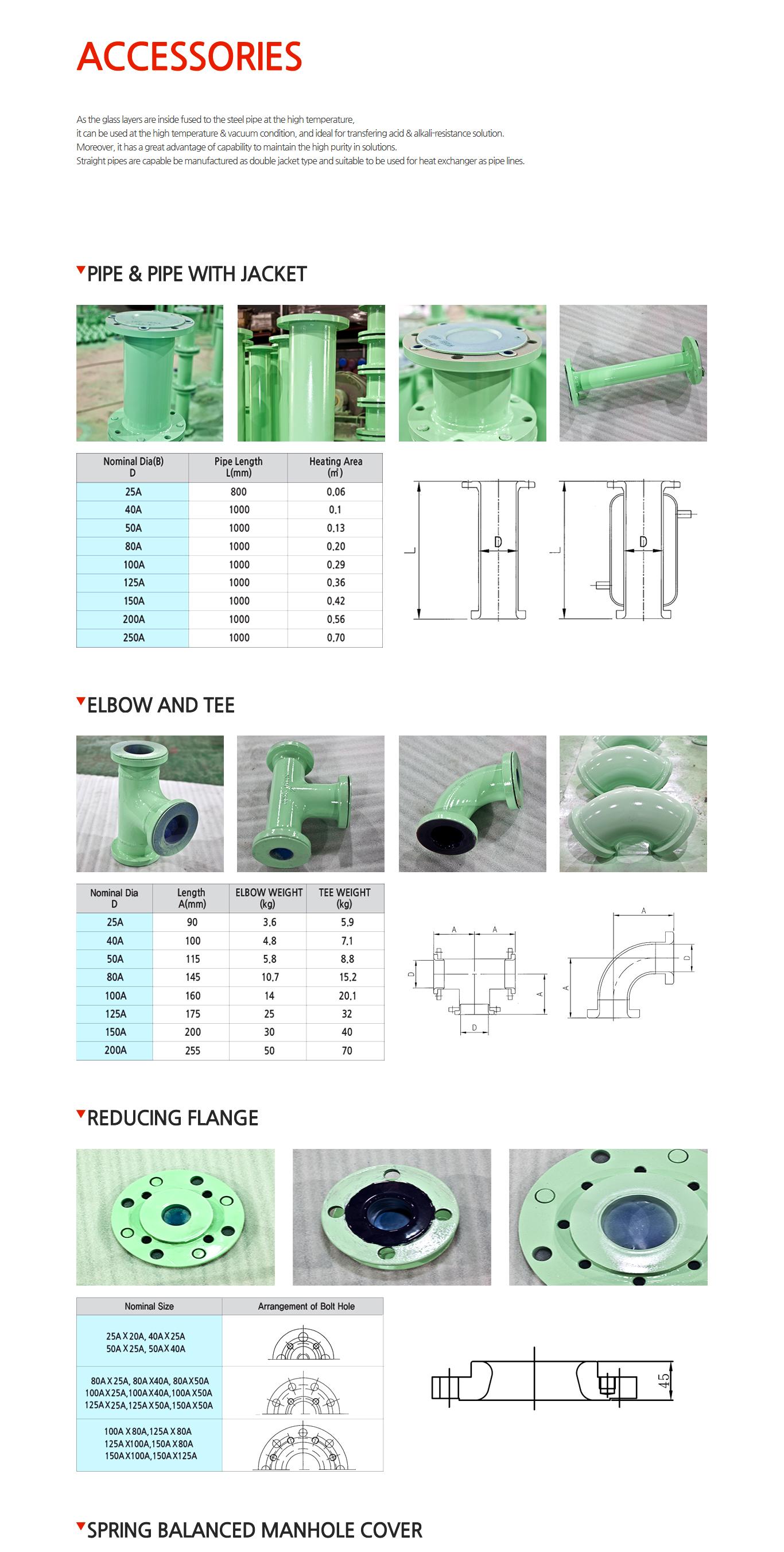 JUNGHYUN PLANT Accessories