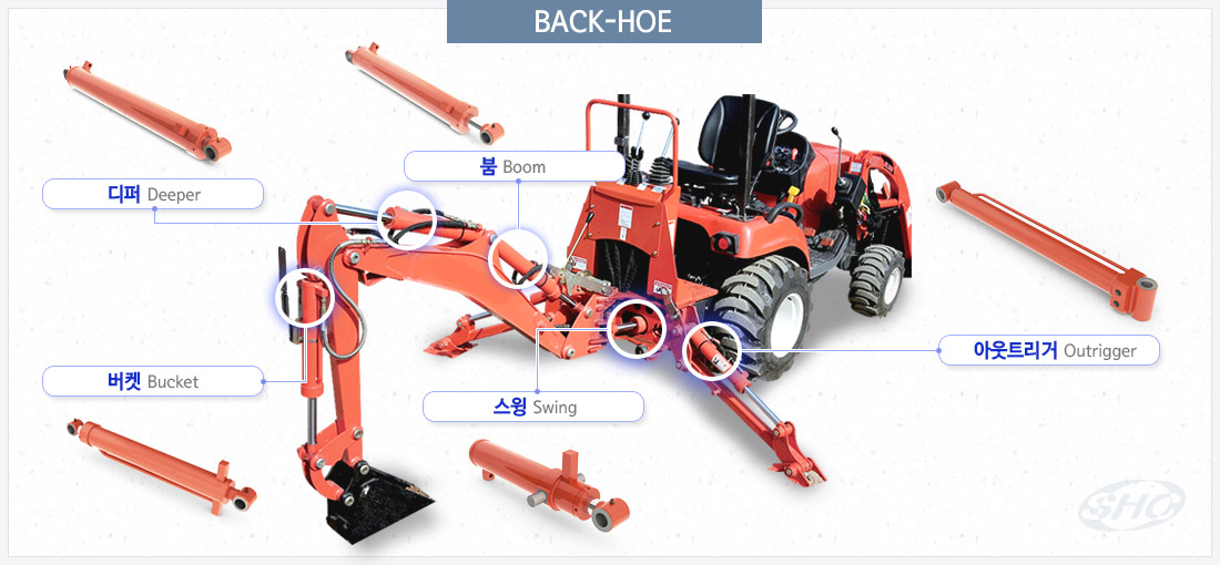 SHINMYONG - Backhoe Agricultural Machinery, Equipments, Forklift