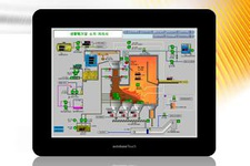 8 inch Dual Core Touch Panel