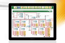 15 inch Dual Core Touch Panel
