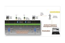 CP Remote Control & Monitoring