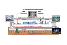 In&Outside Water Line Corrosion Protection System