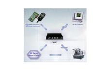 PCNC Controller