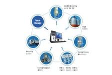 전산 & 이력 관리 시스템