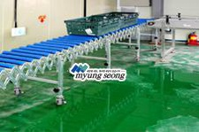 Automatic Basket Type Washing Line