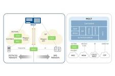 Media Gateway Controller