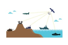 Next-Gen Military Satellite Communication System