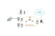 B-CDMA Solution