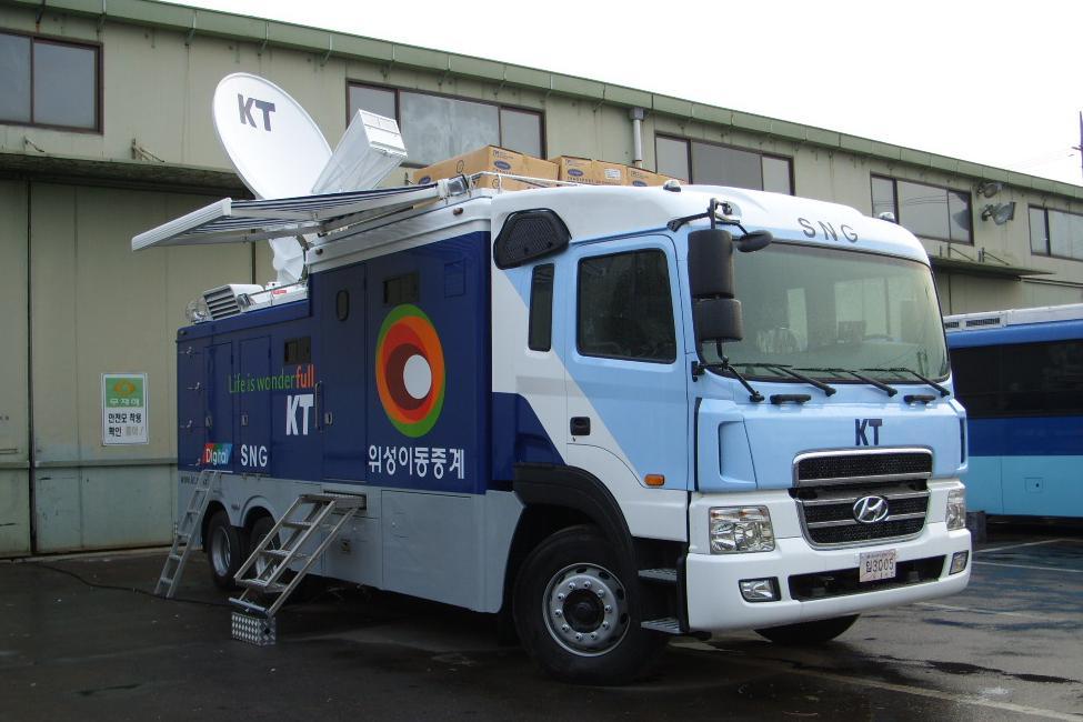 Shin Kwang Technology's products