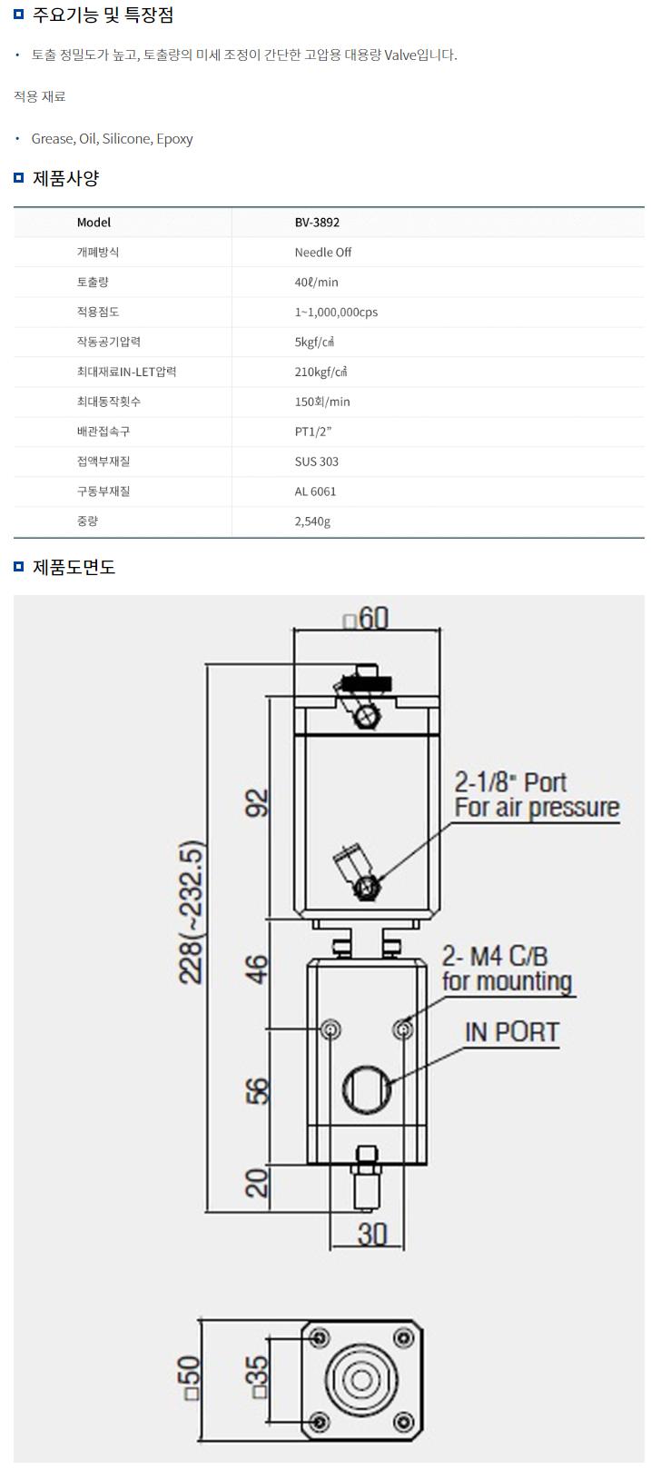 (주)반석정밀공업 High Pressure Valve BV-3892