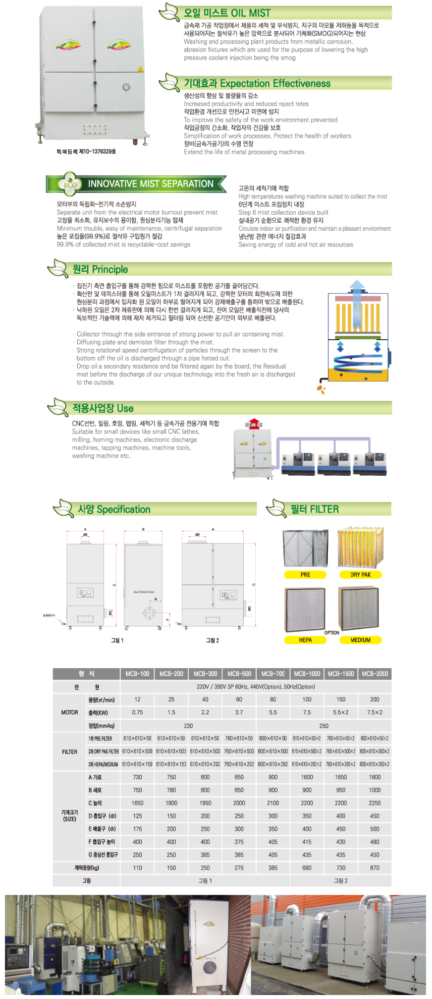디엠그린존 중앙집중식 / 대용량 MCB-Series
