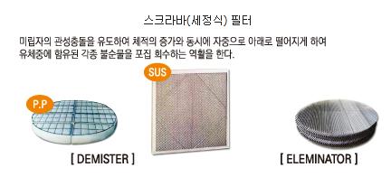 디엠그린존 Demister / Eleminator