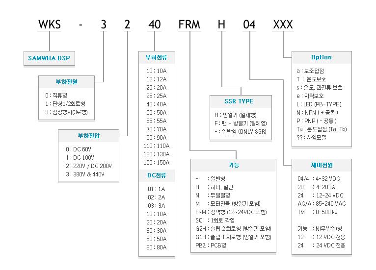 (주)삼화디에스피 삼상 3회로 및 단상2회로차단형 H-Type (AC출력/DC입력 일체형) WKS-3350HF04 3