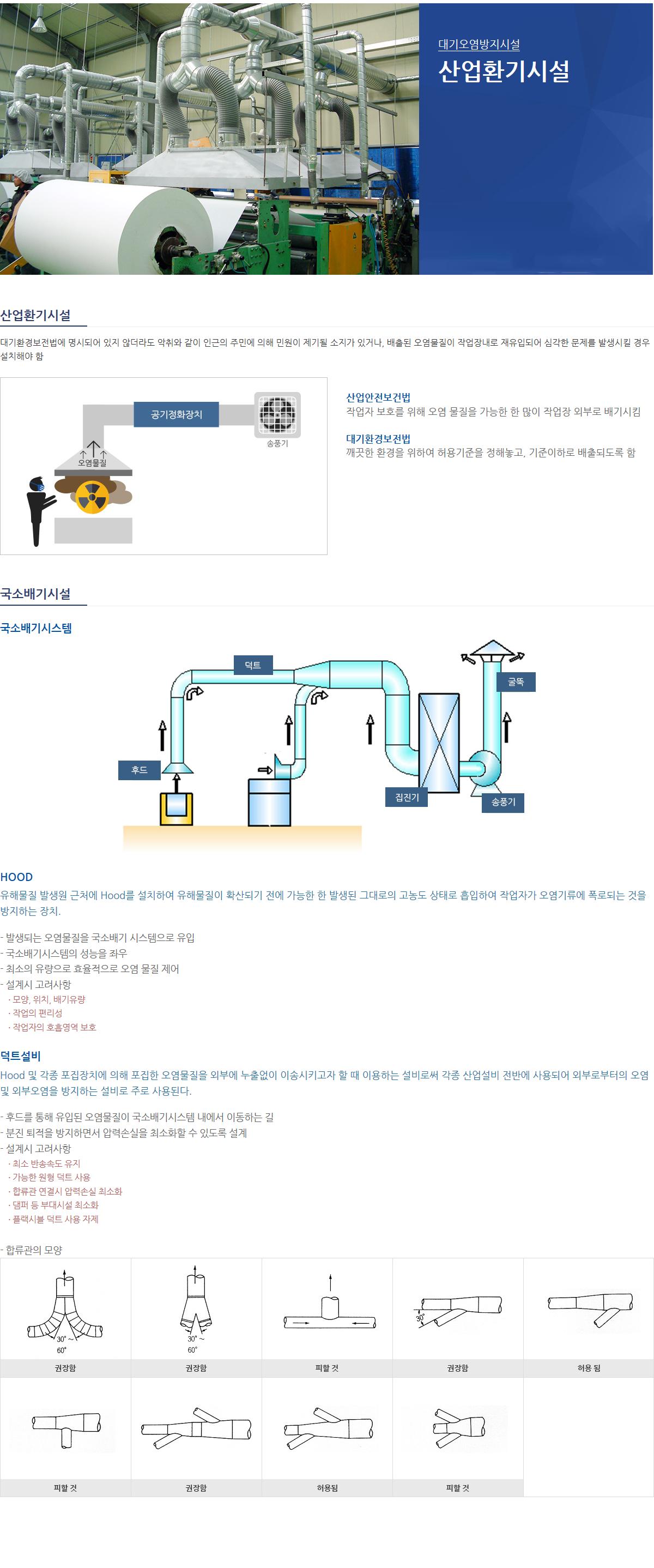 (주)신성플랜트 산업환기시설
