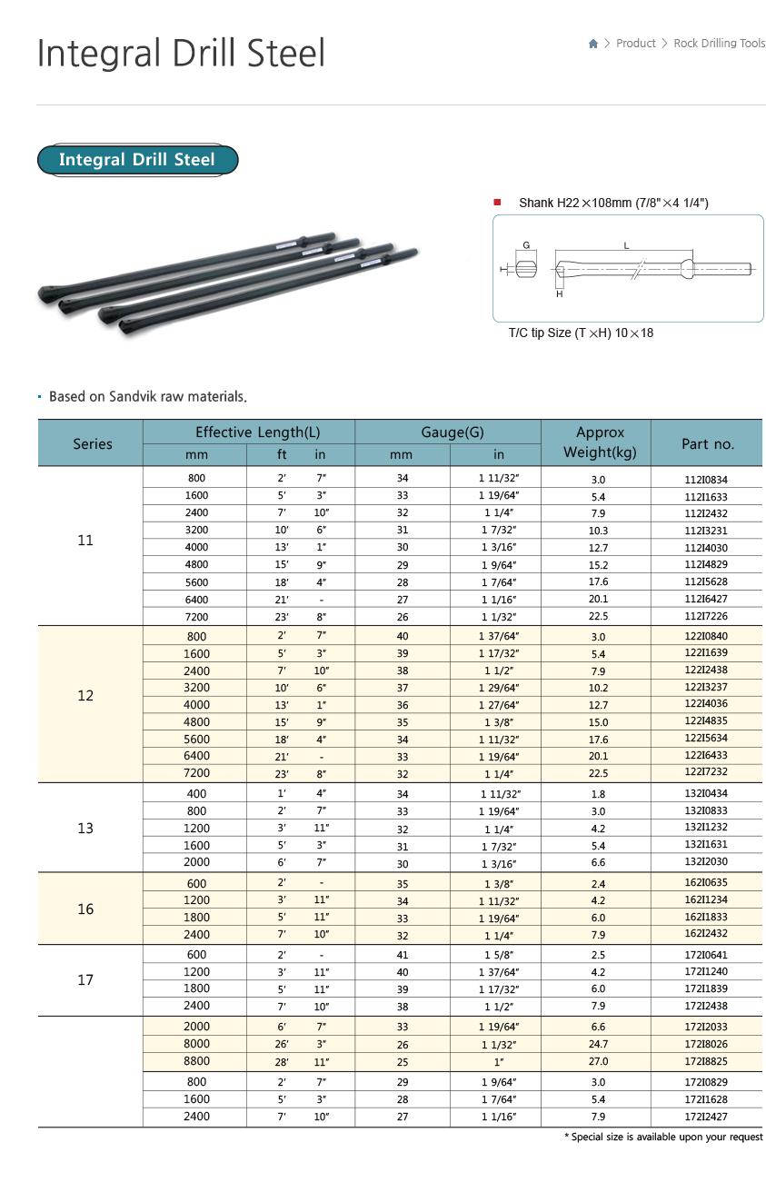 Daegun C&S Integral Drill Steel