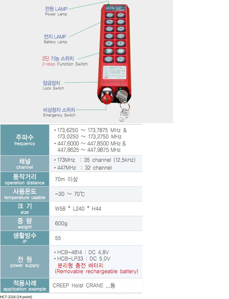 (주)한길제어  HCT-2216