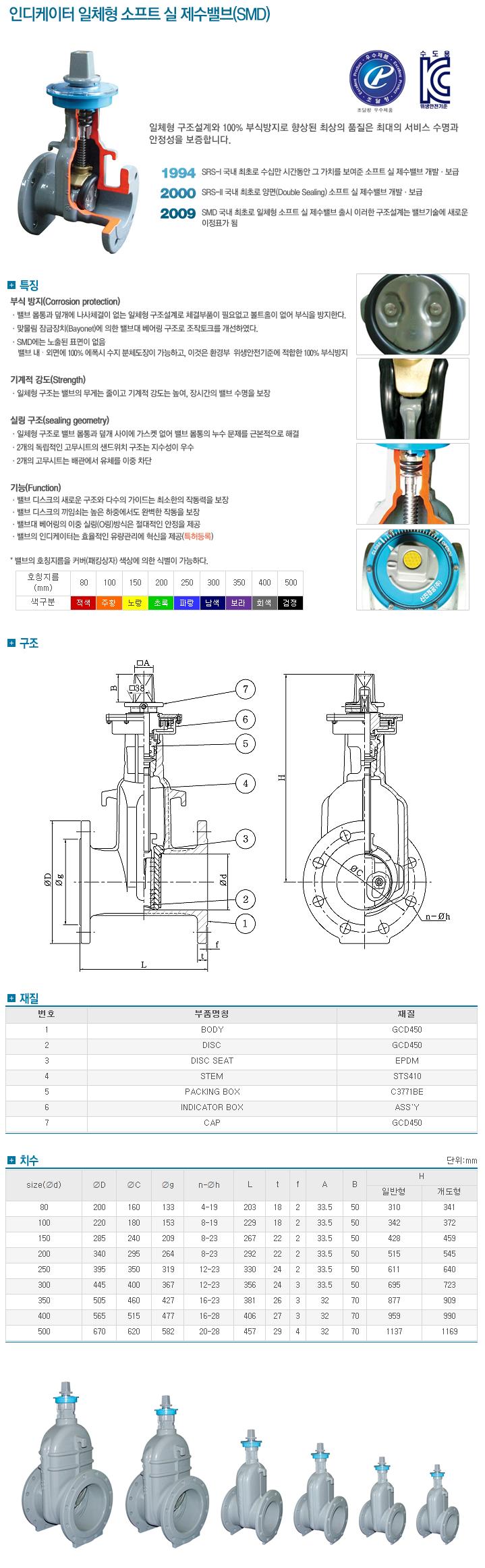 (주)신진정공 인디케이터 일체형 소프트 실 제수밸브 SMD