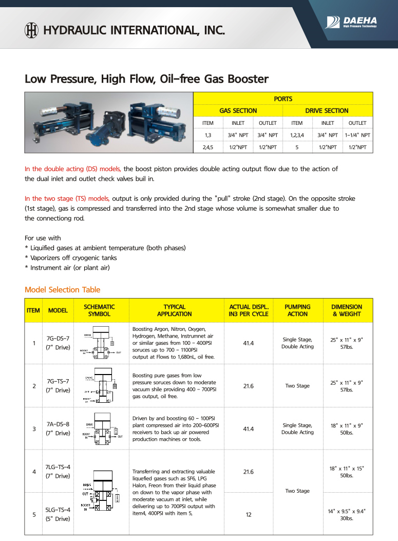 DAEHA Low Pressure, High Flow, Oil-free Gas Booster
