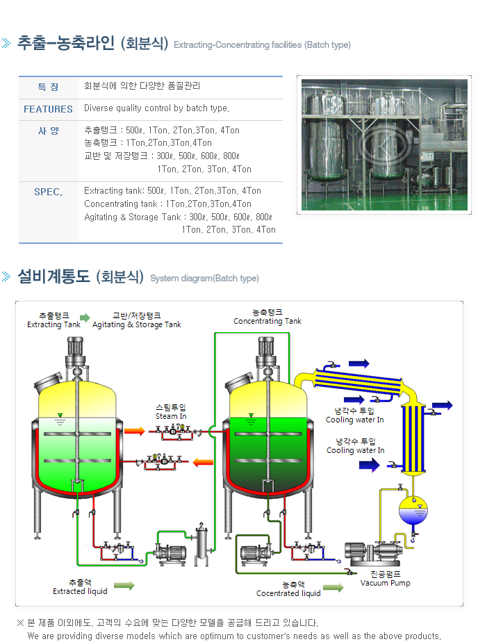 KOREA TECHNO PACK Extracting-Concentrating Facilities (Batch Type)