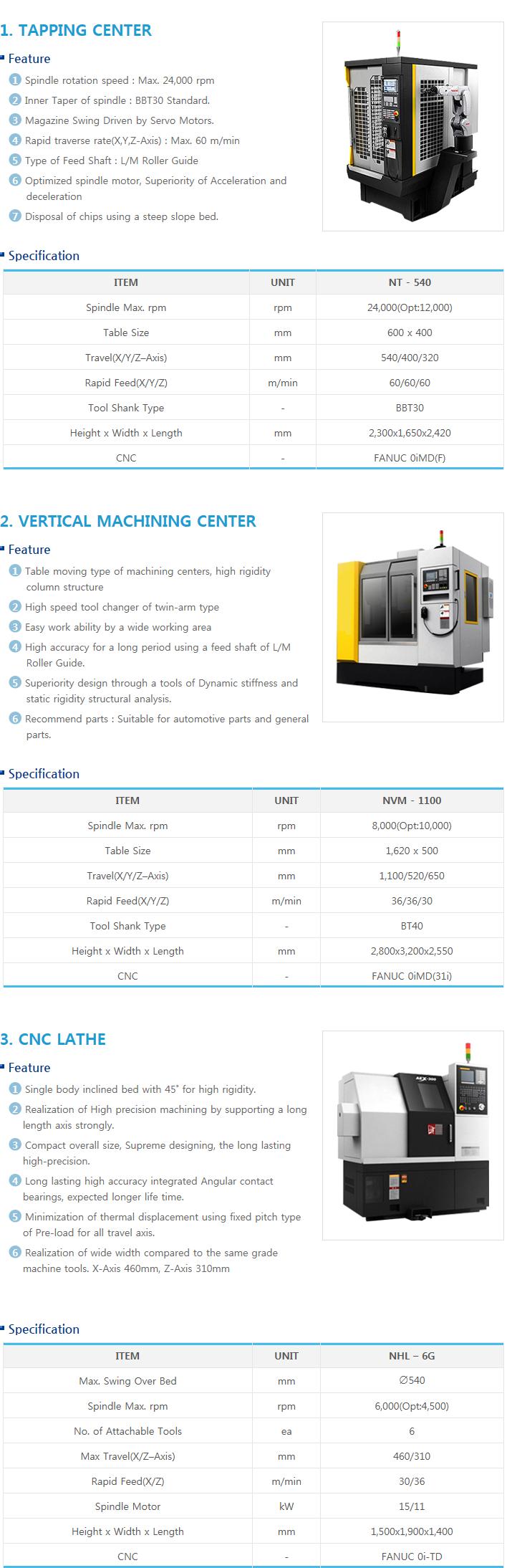 NEOS CORP. CNC Machine Tool