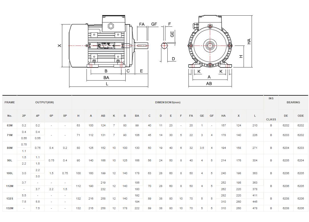 Jungwoo Motor Ltd. B3 Horizontal Type
