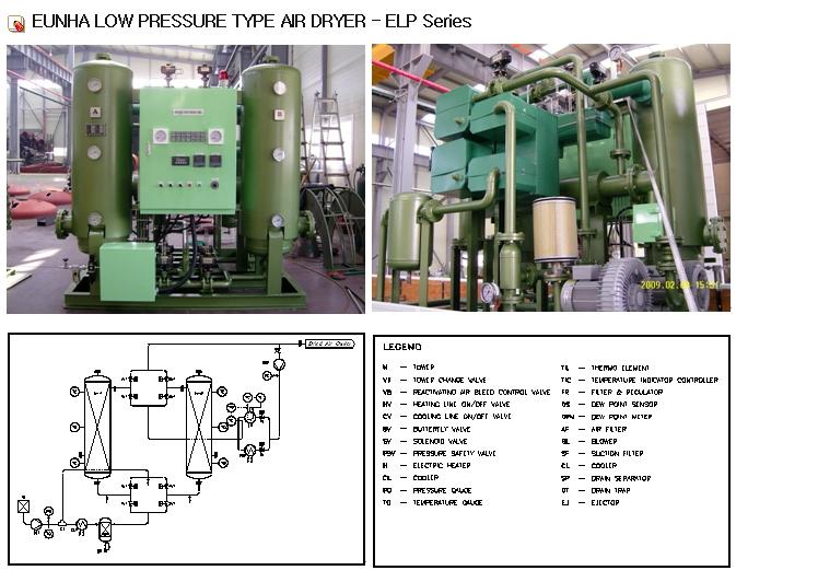 Eunha Air Tech Low Pressure Type Air Dryer ELP Series
