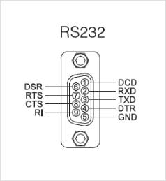 SystemBase PCI Multi-1/LPCI RS232 1