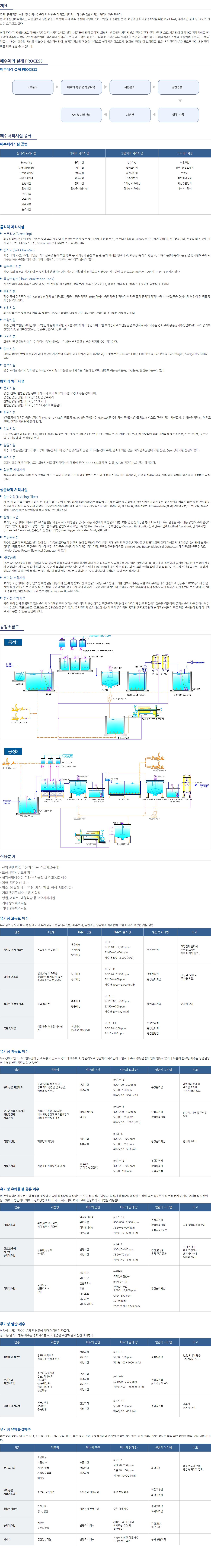 (주)신성플랜트 수질오염방지시설