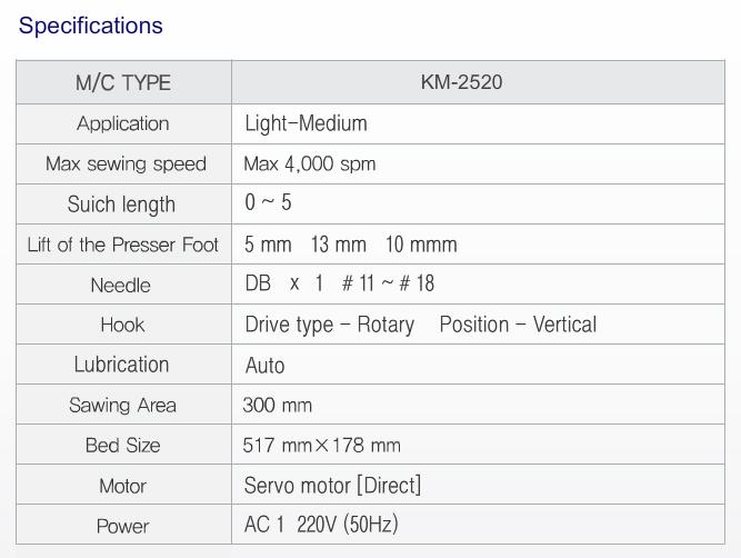 SunStar Bottom Feed KM-2520 Series