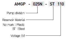 A-ryung machinery  AMGP-025N Type