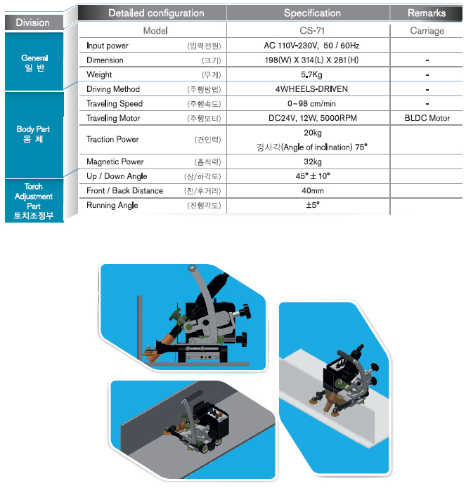 Cheong Song industiral Machinery Fillet Stitch and Continuous welder, Light weight CS-71