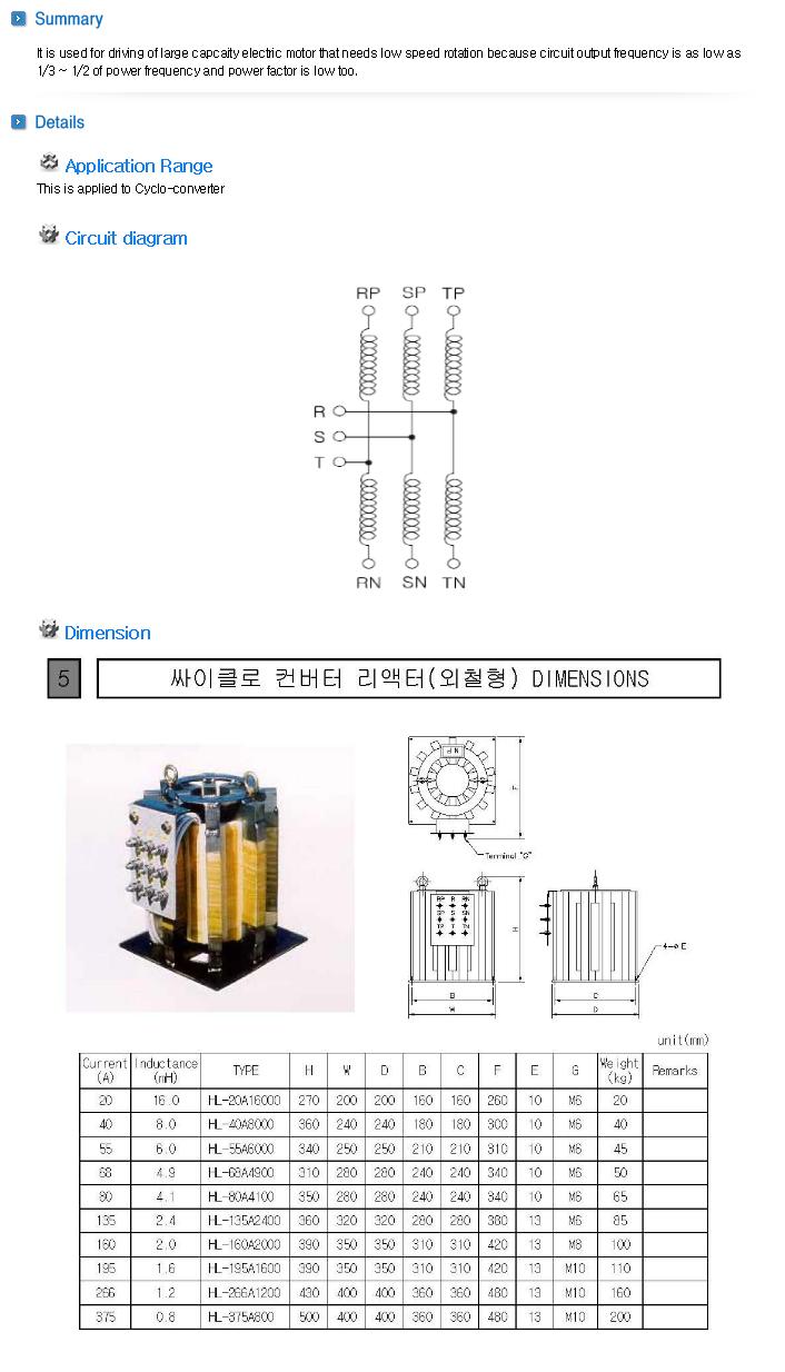 HURECX Cyclo-converter Reactor