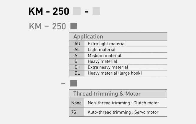 SunStar Bottom Feed KM-250 Series