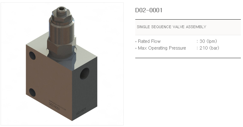 IKSANHYD Sequence Valves D02-0001