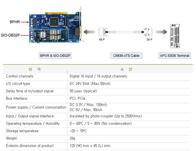 아진엑스텍 Digital Module  11