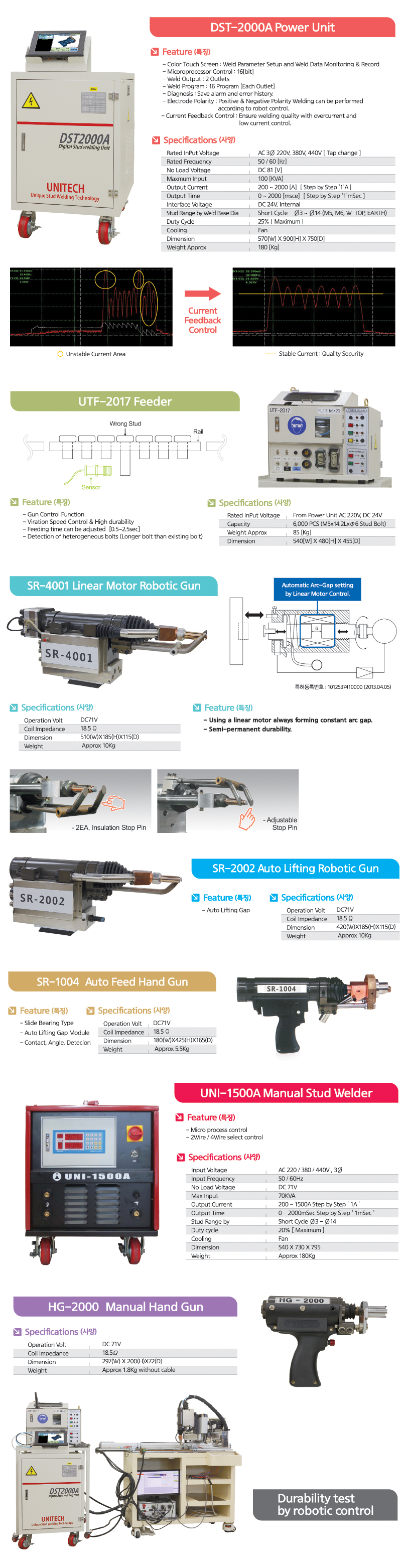 UNIWELL Linear Motor & Touch Screen Control