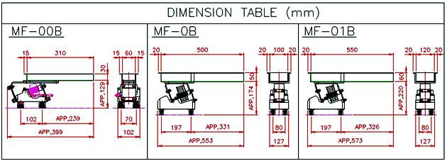 마그맥스(주) Electro Magnetic Feeder MF/F/FH-Series