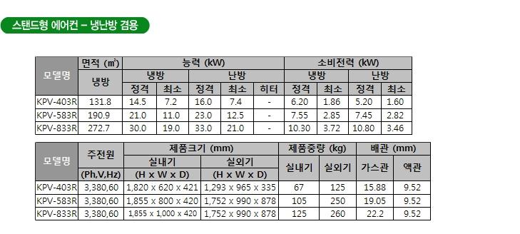 (주)센추리 중대형 인버터 히트펌프 KPV-Series 1