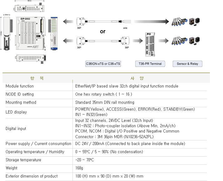 아진엑스텍 EtherNet IP  23