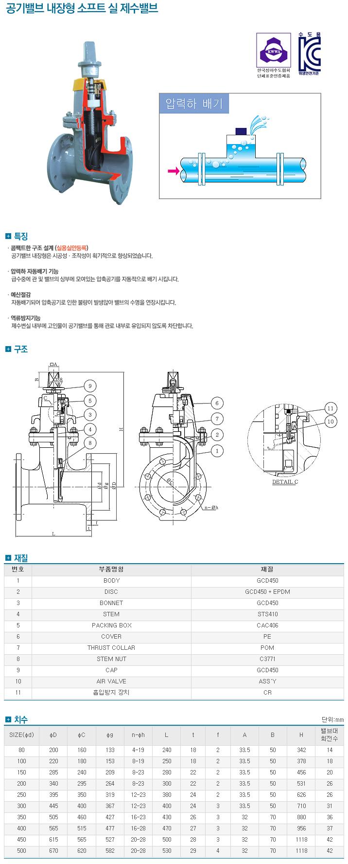(주)신진정공 공기밸브 내장형 소프트 실 제수밸브