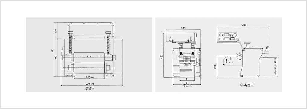 KYUNGIN ENGINEERING N/C Roll Feeder KINF-150/250