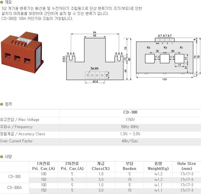 (주)대붕이앤씨 3상 계기용 변류기 CD-Series 13