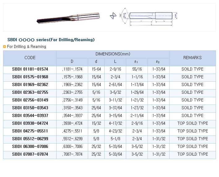 HK-TOOLS For Drilling / Reaming SBDI Series