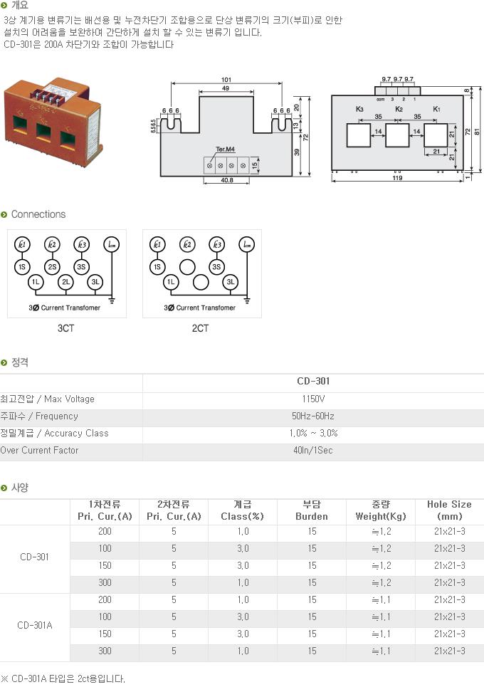 (주)대붕이앤씨 3상 계기용 변류기 CD-Series 14