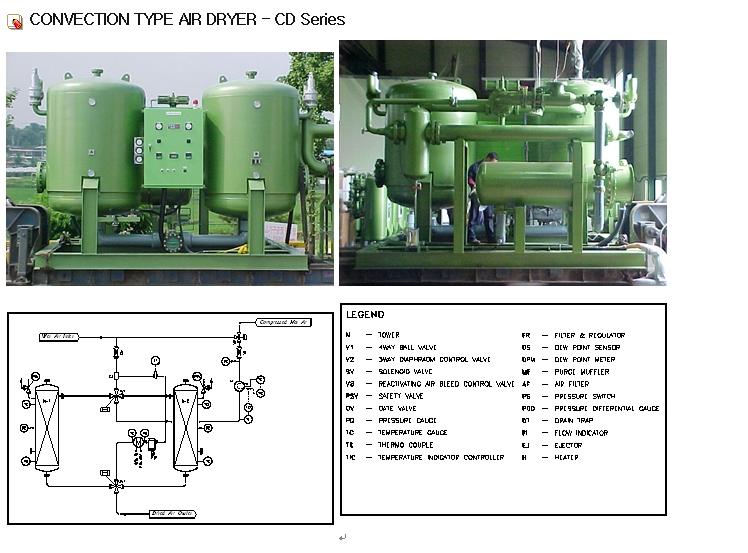 Eunha Air Tech Convection Type Air Dryer CD Series