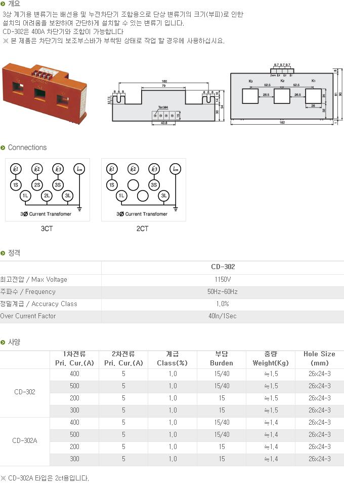 (주)대붕이앤씨 3상 계기용 변류기 CD-Series 15