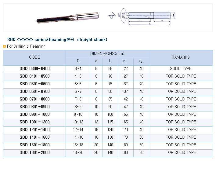 HK-TOOLS For Drilling / Reaming SBD Series